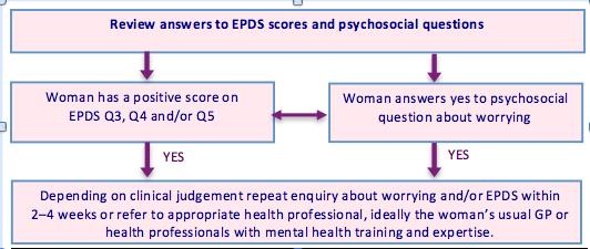 cope perinatal mental health guidelines